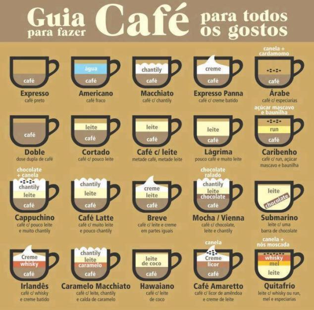 guia_fazer_cafe